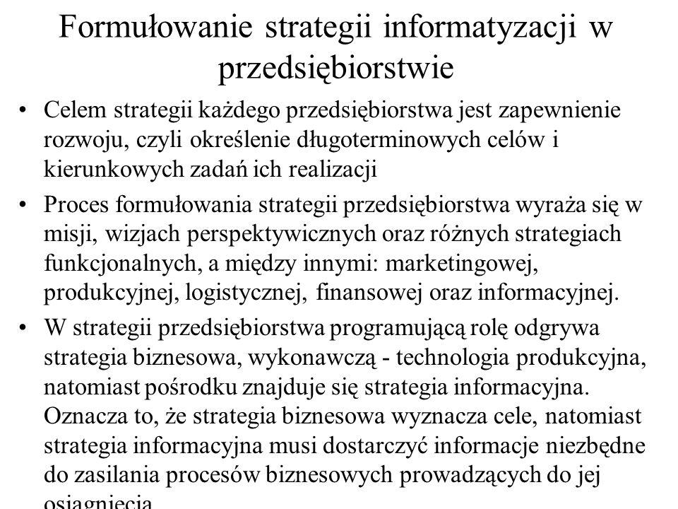 Źródła informacji: istniejące dokumenty, obserwacje, ankiety, wywiady.