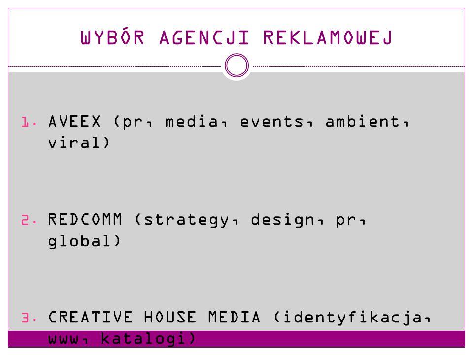 WYBÓR AGENCJI REKLAMOWEJ  AVEEX (pr, media, events, ambient, viral)  REDCOMM (strategy, design, pr, global)  CREATIVE HOUSE MEDIA (identyfikacja, www, katalogi)