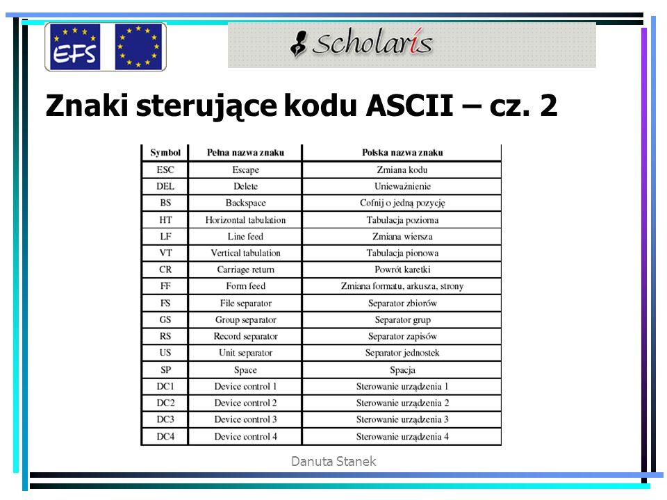 Danuta Stanek Kod UNICODE 256 znaków alfanumerycznych, jakie można zakodować za pomocą rozszerzonego kodu ASCII nie dawało możliwości zakodowania znaków diakrytycznych wielu języków, np.