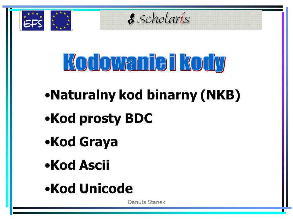 Danuta Stanek Naturalny kod binarny (NKB) Jeżeli dowolnej liczbie dziesiętnej przyporządkujemy odpowiadającą jej liczbę binarną, to otrzymamy naturalny kod binarny (NKB) Liczby binarne 10100 Liczby dziesiętne 20 Liczba kodowana Kod NKB 70111 00000 141110 91001