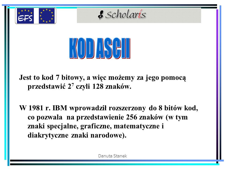 Danuta Stanek Fragment tabeli kodu ASCII Zna k Kod dzies.