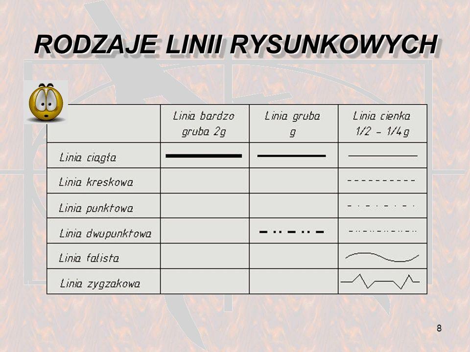 9 PODSTAWOWE ZASTOSOWANIE LINII RYSUNKOWYCH Linia ciągła bardzo gruba: tabelka numeru rysunku, połączenia klejone, lutowane.
