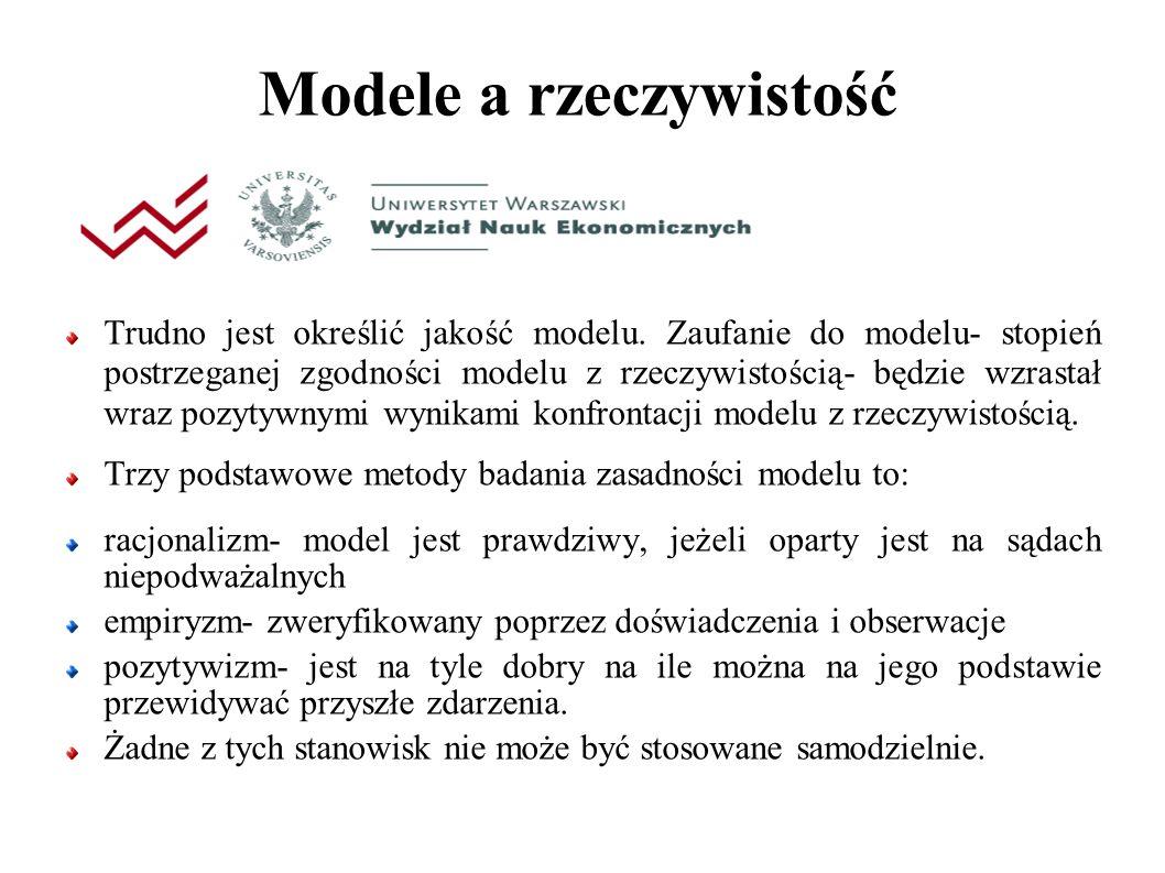 Modele a rzeczywistość Trudno jest określić jakość modelu.