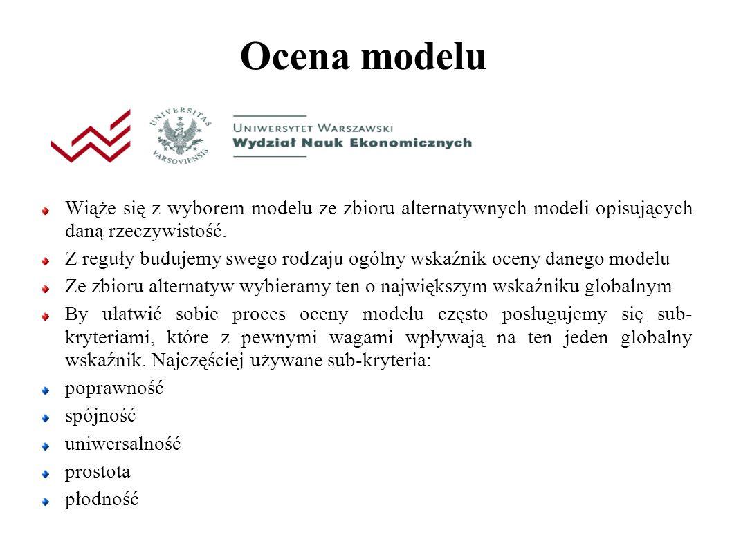 Ocena modelu Wiąże się z wyborem modelu ze zbioru alternatywnych modeli opisujących daną rzeczywistość.