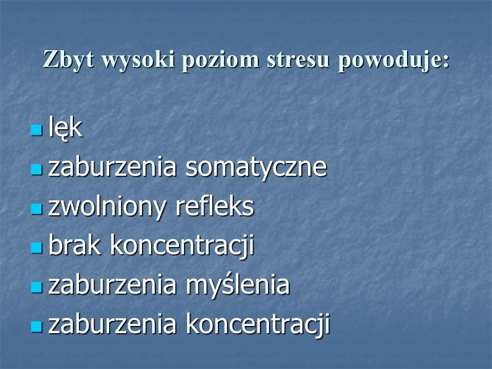 Zbyt wysoki poziom stresu powoduje: lęk lęk zaburzenia somatyczne zaburzenia somatyczne zwolniony refleks zwolniony refleks brak koncentracji brak koncentracji zaburzenia myślenia zaburzenia myślenia zaburzenia koncentracji zaburzenia koncentracji