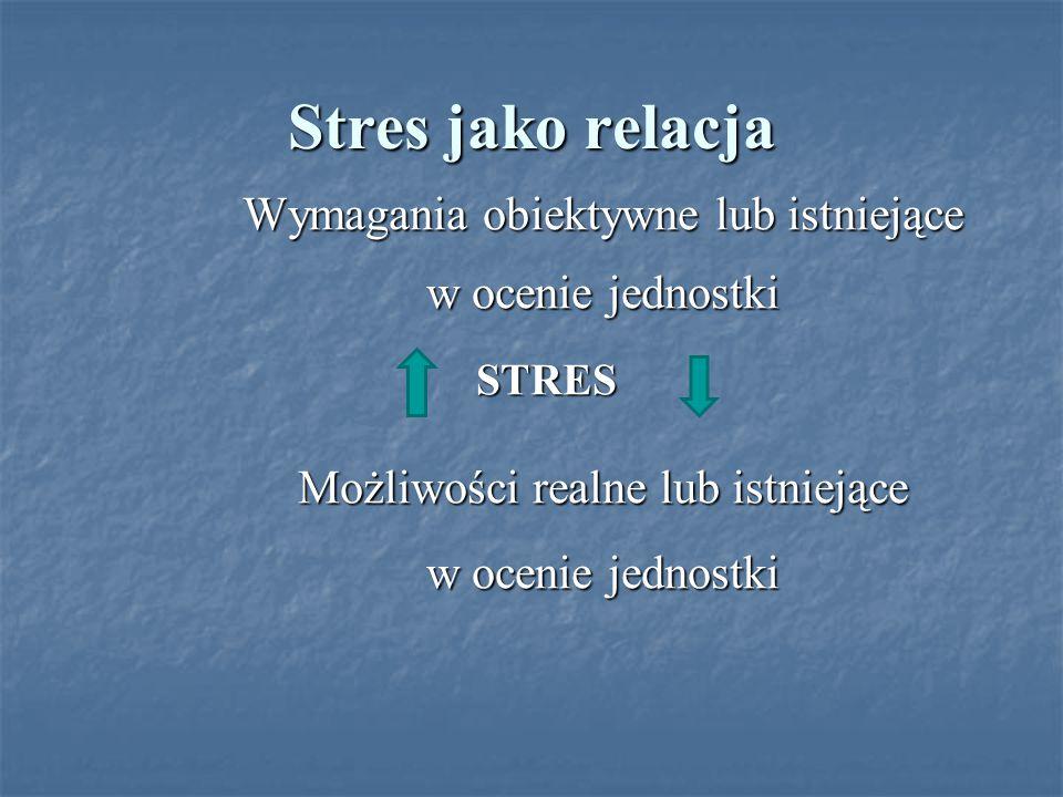 Stres jako relacja Wymagania obiektywne lub istniejące w ocenie jednostki STRES Możliwości realne lub istniejące w ocenie jednostki