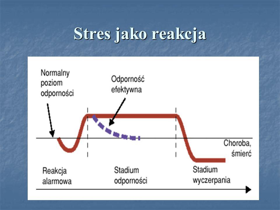 Stres jako reakcja