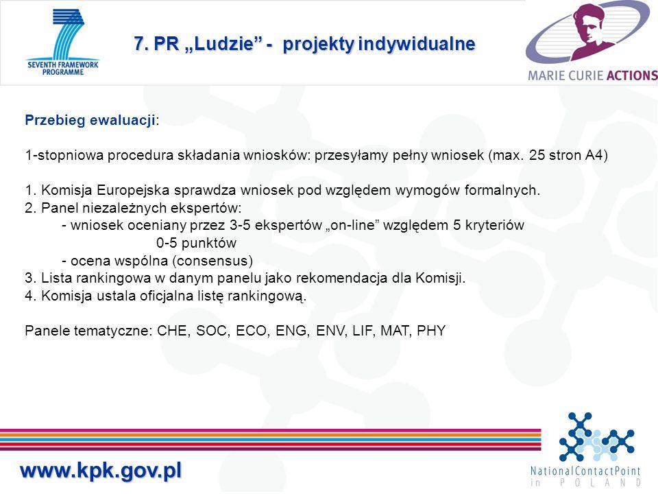 """7. PR """"Ludzie"""" - projekty indywidualne www.kpk.gov.pl Przebieg ewaluacji: 1-stopniowa procedura składania wniosków: przesyłamy pełny wniosek (max. 25"""
