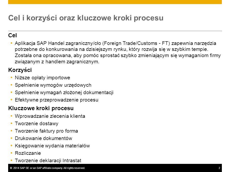 ©2014 SAP SE or an SAP affiliate company. All rights reserved.2 Cel i korzyści oraz kluczowe kroki procesu Cel  Aplikacja SAP Handel zagraniczny/cło