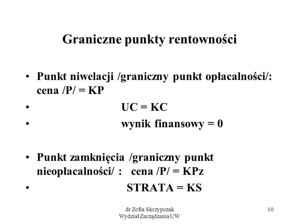 dr Zofia Skrzypczak Wydział Zarządzania UW 10 Graniczne punkty rentowności Punkt niwelacji /graniczny punkt opłacalności/: cena /P/ = KP UC = KC wynik