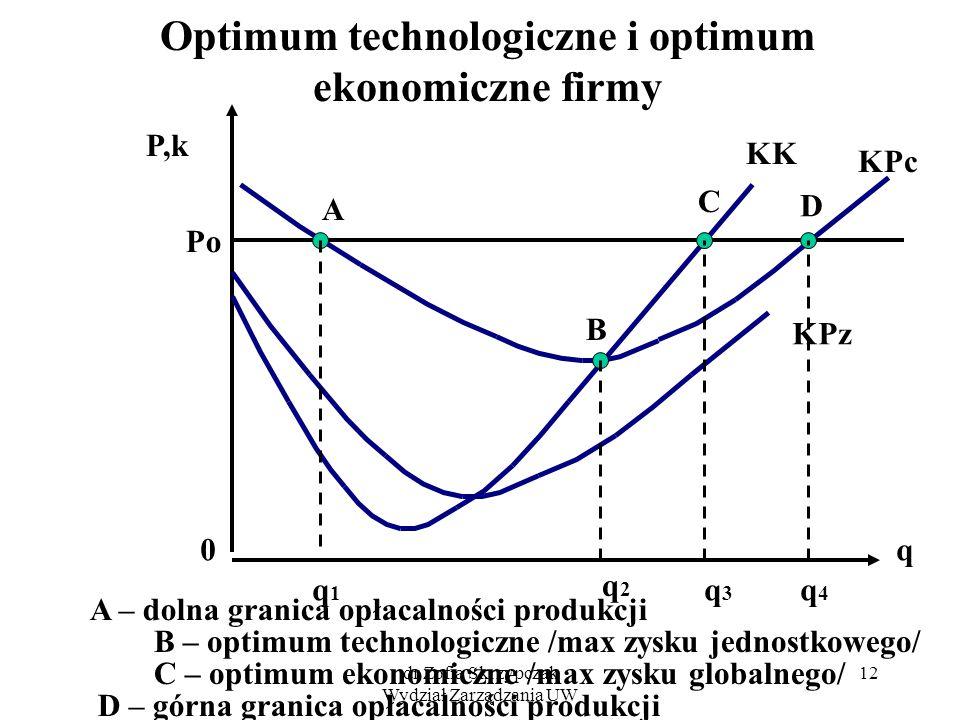 dr Zofia Skrzypczak Wydział Zarządzania UW 12 Optimum technologiczne i optimum ekonomiczne firmy 0 P,k q KK KPc KPz A B C D q1q1 q2q2 q3q3 q4q4 B – op