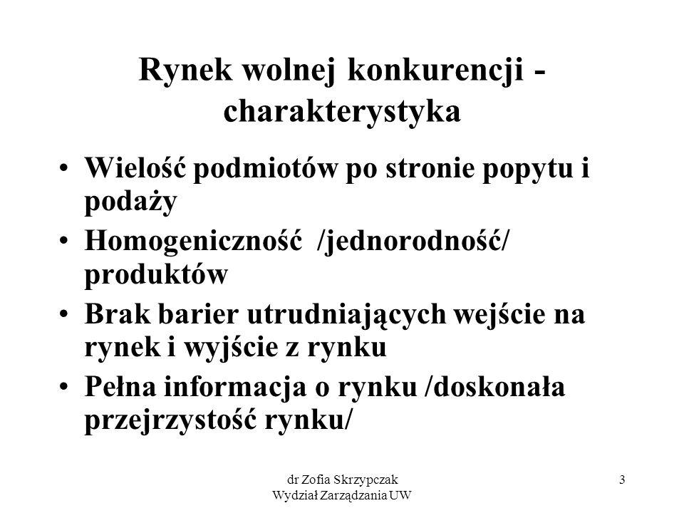 dr Zofia Skrzypczak Wydział Zarządzania UW 3 Rynek wolnej konkurencji - charakterystyka Wielość podmiotów po stronie popytu i podaży Homogeniczność /j