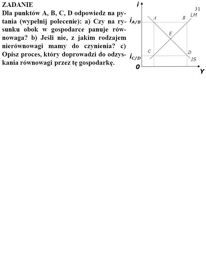30 Równowaga na rynku dóbr i rynku pieniądza Y = M A–M bi i = (1/h)(kY - M/P) Y*Y* LM 0 Y IS E i* i GOSPODARKA DĄŻY DO TAKIEGO STANU.