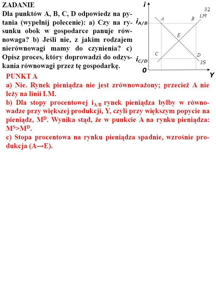 31 ZADANIE Dla punktów A, B, C, D odpowiedz na py- tania (wypełnij polecenie): a) Czy na ry- sunku obok w gospodarce panuje rów- nowaga.