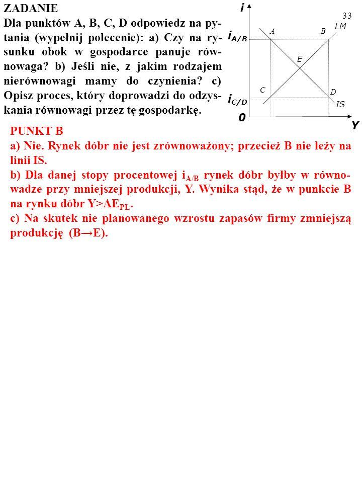 32 ZADANIE Dla punktów A, B, C, D odpowiedz na py- tania (wypełnij polecenie): a) Czy na ry- sunku obok w gospodarce panuje rów- nowaga.