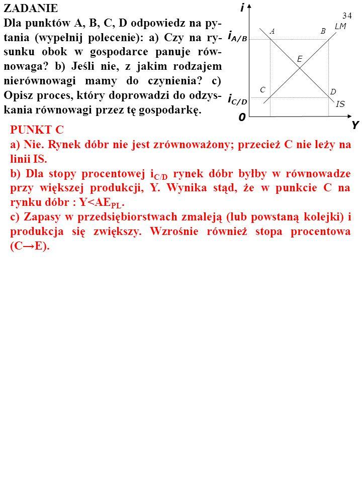 33 ZADANIE Dla punktów A, B, C, D odpowiedz na py- tania (wypełnij polecenie): a) Czy na ry- sunku obok w gospodarce panuje rów- nowaga.