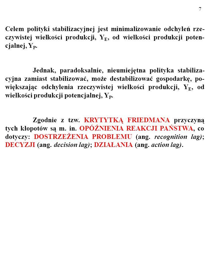 7 Celem polityki stabilizacyjnej jest minimalizowanie odchyleń rze- czywistej wielkości produkcji, Y E, od wielkości produkcji poten- cjalnej, Y P.
