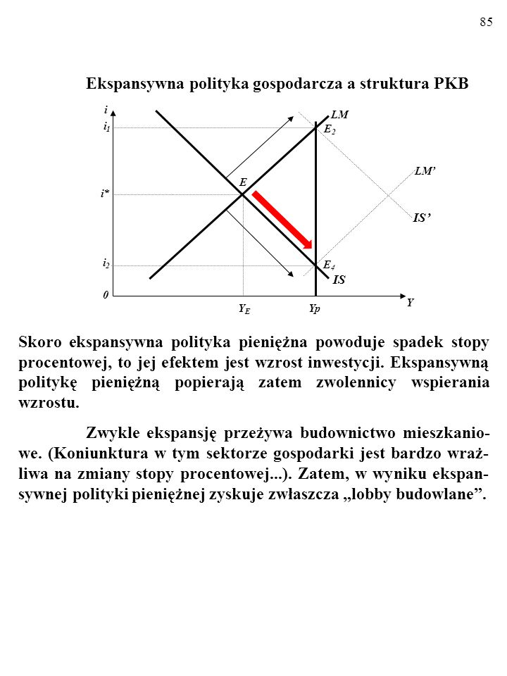 84 Ekspansywna polityka gospodarcza a struktura PKB.