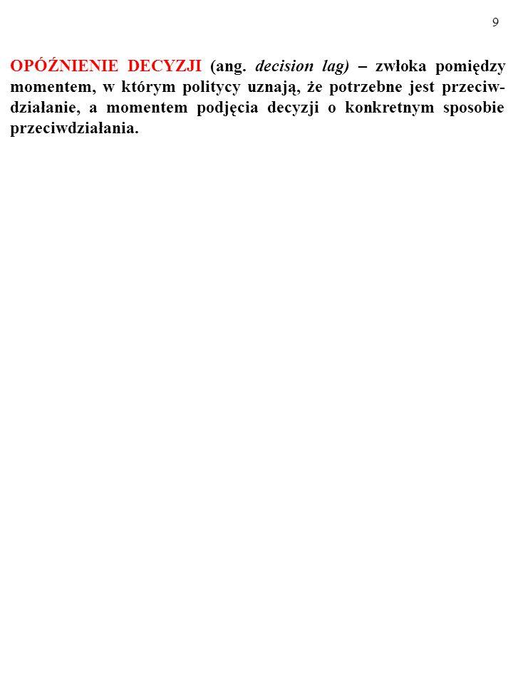 9 OPÓŹNIENIE DECYZJI (ang.