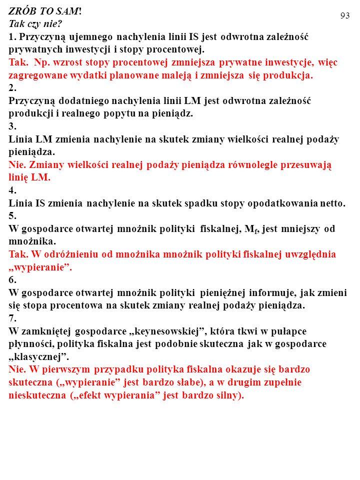 92 ZMIENNY POPYT NA PIENIĄDZ Wniosek: przy zmiennym popycie na pieniądz kontrola stopy procentowej, a nie podaży pieniądza, jest lepszym narzędziem polityki stabilizacyjnej.