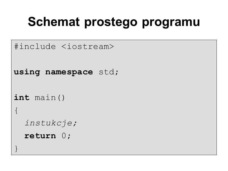 Zmienne w pamięci operacyjnej Każda zmienna, która jest zadeklarowana w programie zostaje umieszczona w pamięci operacyjnej na czas działania programu.