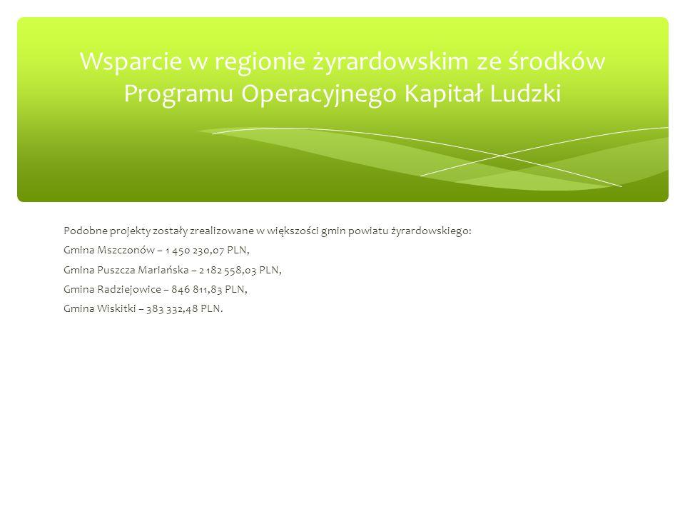 Podobne projekty zostały zrealizowane w większości gmin powiatu żyrardowskiego: Gmina Mszczonów – 1 450 230,07 PLN, Gmina Puszcza Mariańska – 2 182 558,03 PLN, Gmina Radziejowice – 846 811,83 PLN, Gmina Wiskitki – 383 332,48 PLN.