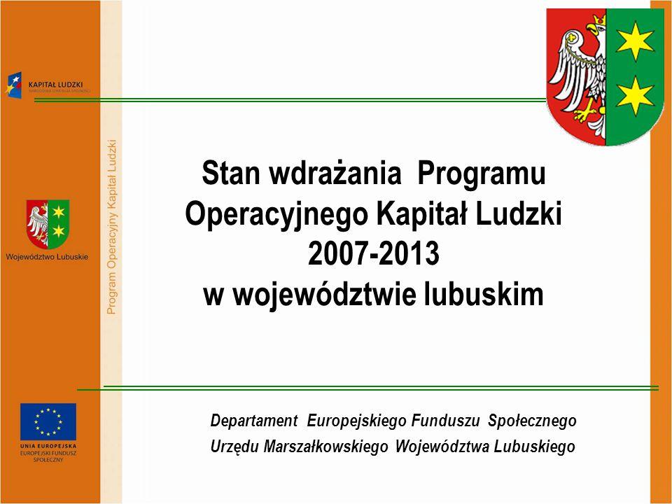 Program Operacyjny Kapitał Ludzki Wartość alokacji na lata 2007-2013 - 668 835 550,94 zł Wartość ogłoszonych konkursów – 292 336 770,36 zł (44,55% alokacji) STAN NA 21 PAŹDZIERNIKA 2009r.