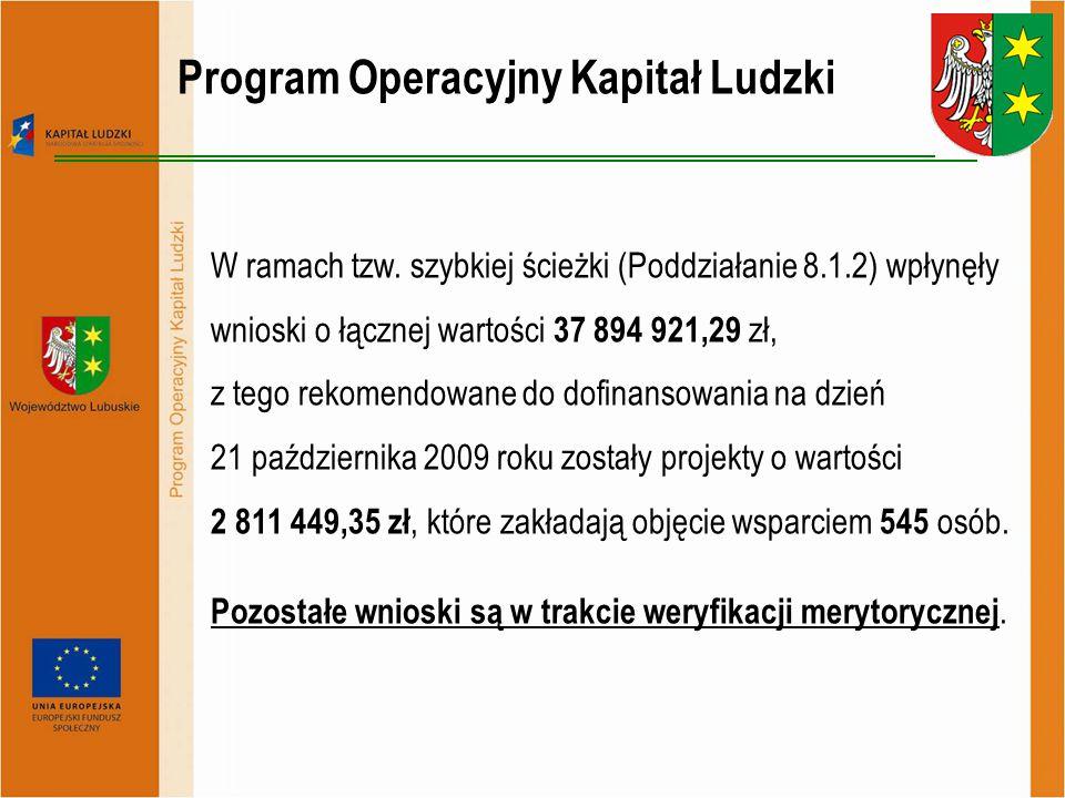 W ramach tzw. szybkiej ścieżki (Poddziałanie 8.1.2) wpłynęły wnioski o łącznej wartości 37 894 921,29 zł, z tego rekomendowane do dofinansowania na dz