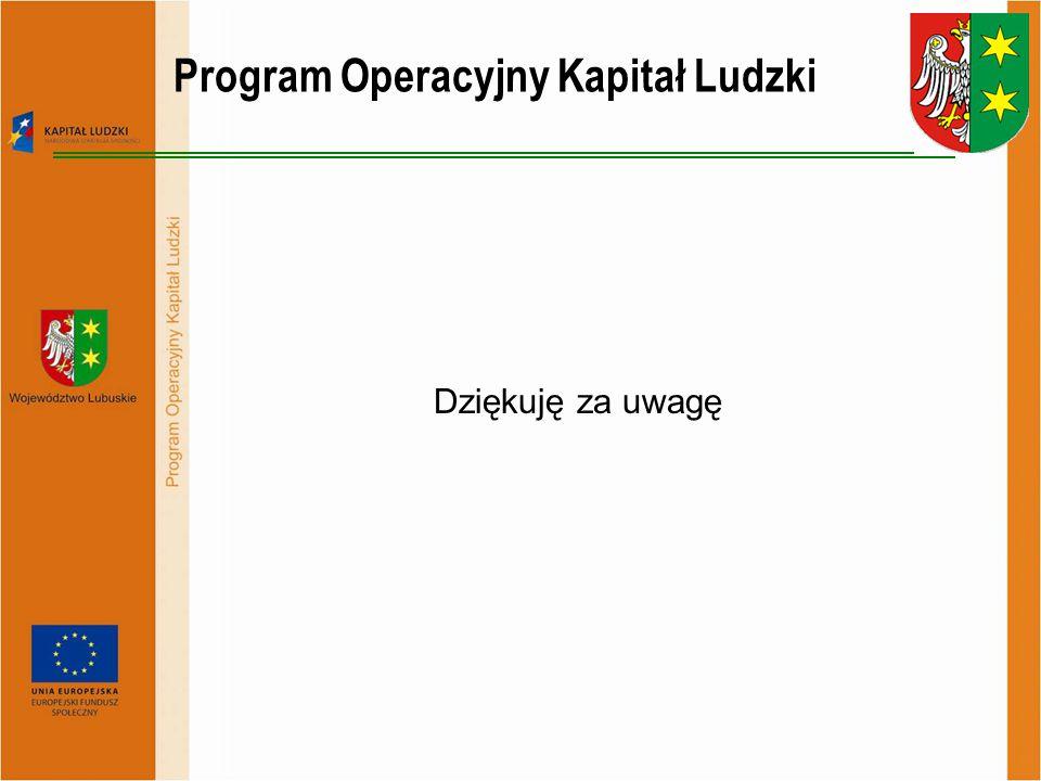 Program Operacyjny Kapitał Ludzki Dziękuję za uwagę