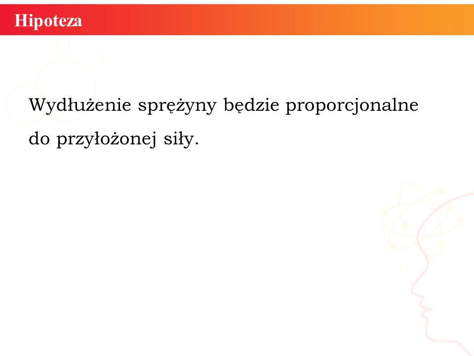 Hipoteza Wydłużenie sprężyny będzie proporcjonalne do przyłożonej siły. informatyka + 8