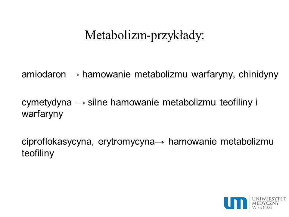 Metabolizm-przykłady:  amiodaron → hamowanie metabolizmu warfaryny, chinidyny  cymetydyna → silne hamowanie metabolizmu teofiliny i warfaryny  cipr
