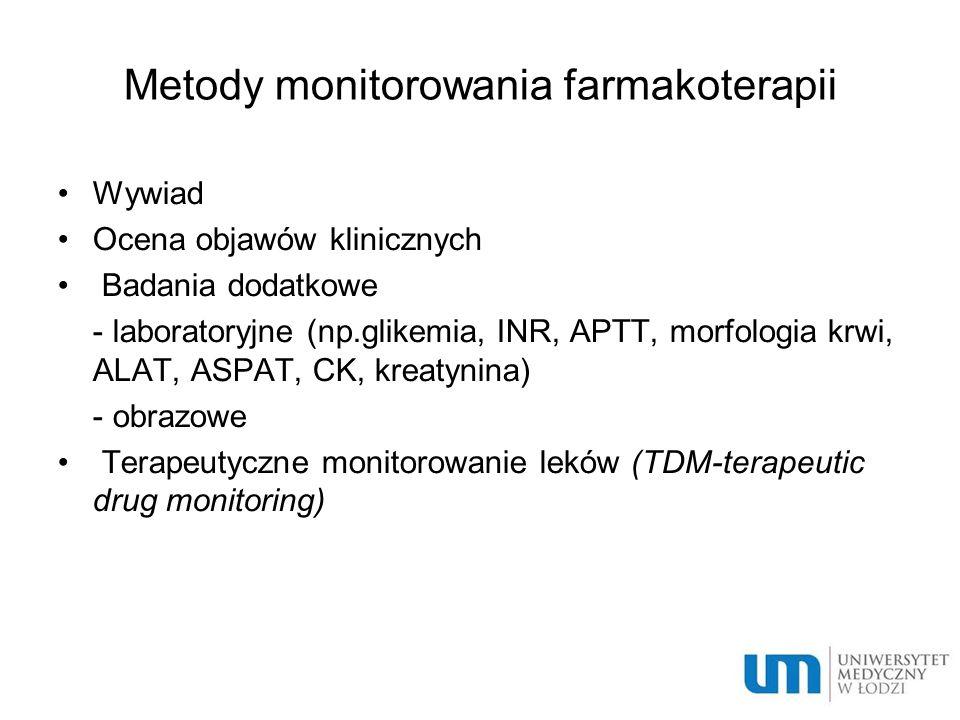 Metody monitorowania farmakoterapii Wywiad Ocena objawów klinicznych Badania dodatkowe - laboratoryjne (np.glikemia, INR, APTT, morfologia krwi, ALAT,