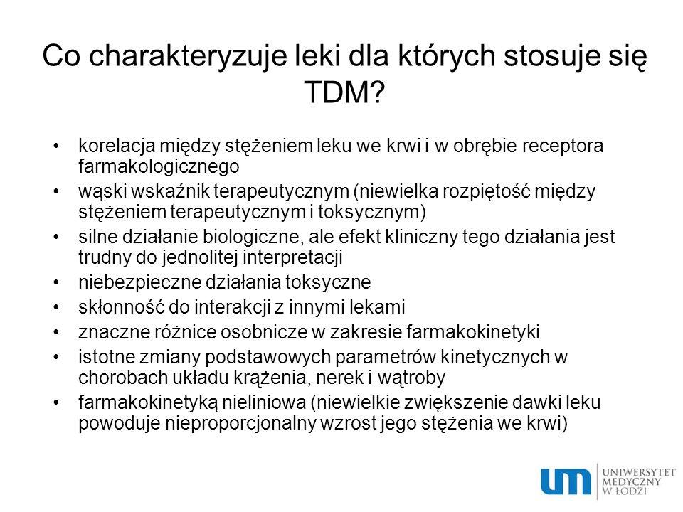 Co charakteryzuje leki dla których stosuje się TDM? korelacja między stężeniem leku we krwi i w obrębie receptora farmakologicznego wąski wskaźnik ter