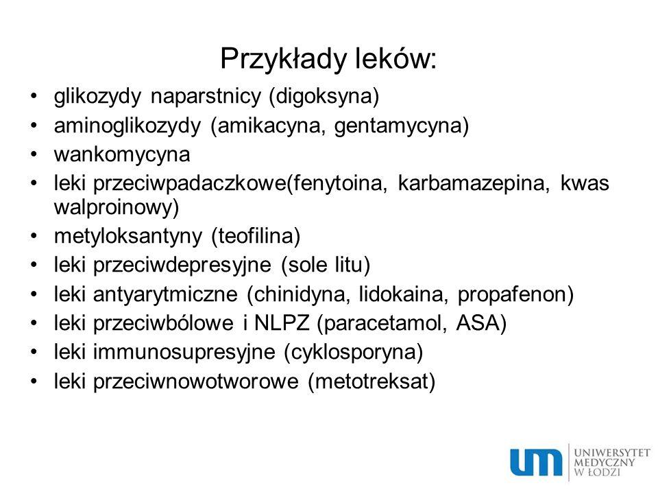Przykłady leków: glikozydy naparstnicy (digoksyna) aminoglikozydy (amikacyna, gentamycyna) wankomycyna leki przeciwpadaczkowe(fenytoina, karbamazepina
