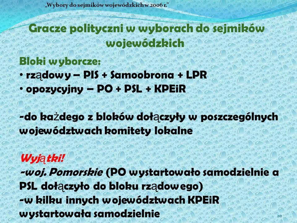 """20 """"Wybory do sejmików wojewódzkich w 2006 r. Gracze polityczni w wyborach do sejmików wojewódzkich Bloki wyborcze: rz ą dowy – PIS + Samoobrona + LPR opozycyjny – PO + PSL + KPEiR -do ka ż dego z bloków doł ą czyły w poszczególnych województwach komitety lokalne Wyj ą tki."""