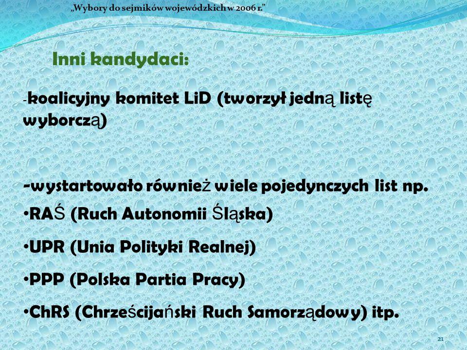 """21 """"Wybory do sejmików wojewódzkich w 2006 r. Inni kandydaci: - koalicyjny komitet LiD (tworzył jedn ą list ę wyborcz ą ) -wystartowało równie ż wiele pojedynczych list np."""