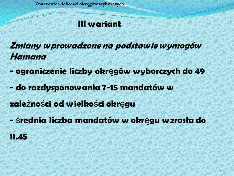 31 Znaczenie wielkości okręgów wyborczych III wariant Zmiany wprowadzone na podstawie wymogów Hamana - ograniczenie liczby okr ę gów wyborczych do 49