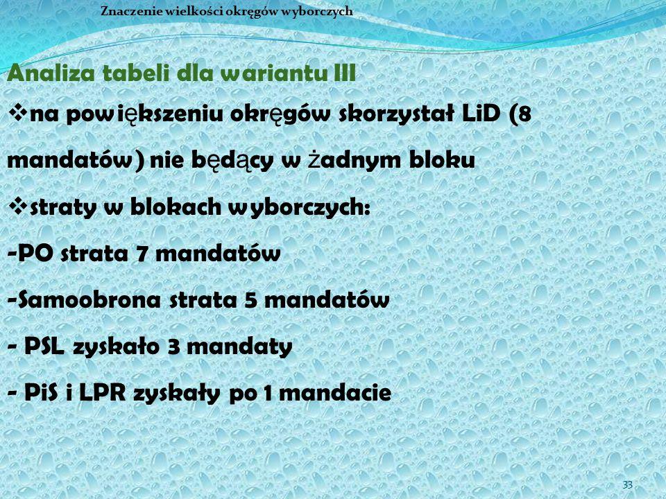 33 Znaczenie wielkości okręgów wyborczych Analiza tabeli dla wariantu III  na powi ę kszeniu okr ę gów skorzystał LiD (8 mandatów) nie b ę d ą cy w ż
