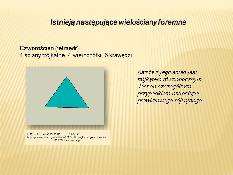 Istnieją następujące wielościany foremne Czworościan (tetraedr) 4 ściany trójkątne, 4 wierzchołki, 6 krawędzi Każda z jego ścian jest trójkątem równob