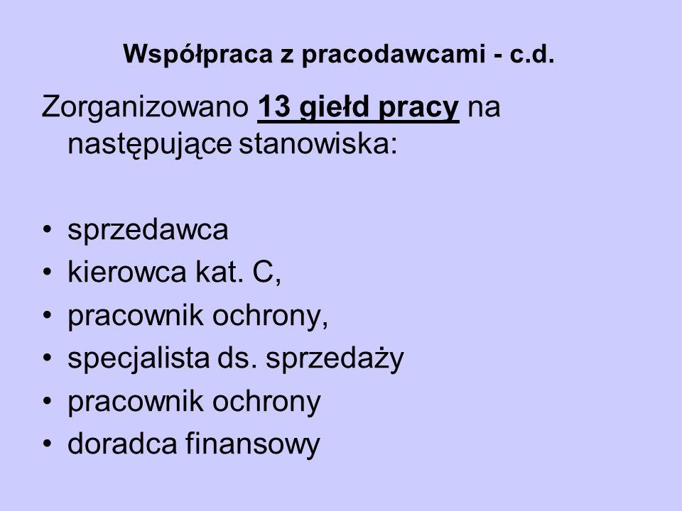 Współpraca z pracodawcami - c.d. Zorganizowano 13 giełd pracy na następujące stanowiska: sprzedawca kierowca kat. C, pracownik ochrony, specjalista ds