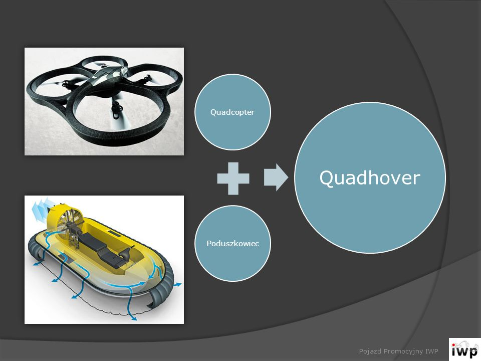 QuadcopterPoduszkowiec Quadhover