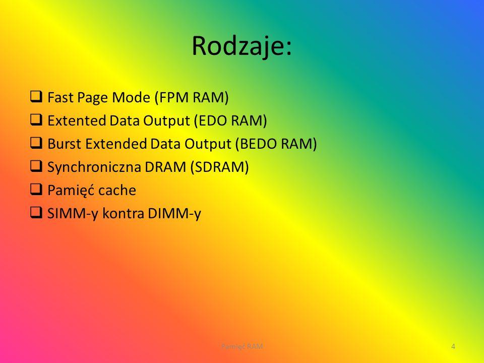 Rodzaje:  Fast Page Mode (FPM RAM)  Extented Data Output (EDO RAM)  Burst Extended Data Output (BEDO RAM)  Synchroniczna DRAM (SDRAM)  Pamięć cac