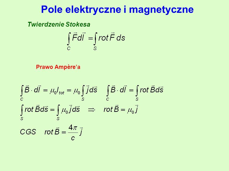 Pole elektryczne i magnetyczne Twierdzenie Stokesa Prawo Ampère'a