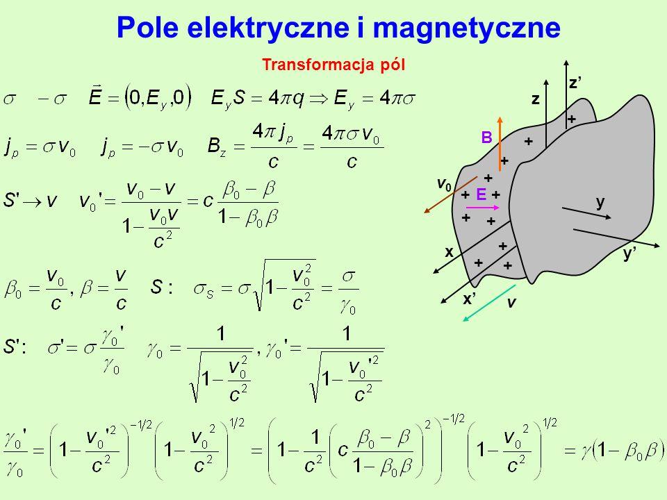Pole elektryczne i magnetyczne Transformacja pól x E + + + + + + + + + + v0v0 + y z z' y' x' v B