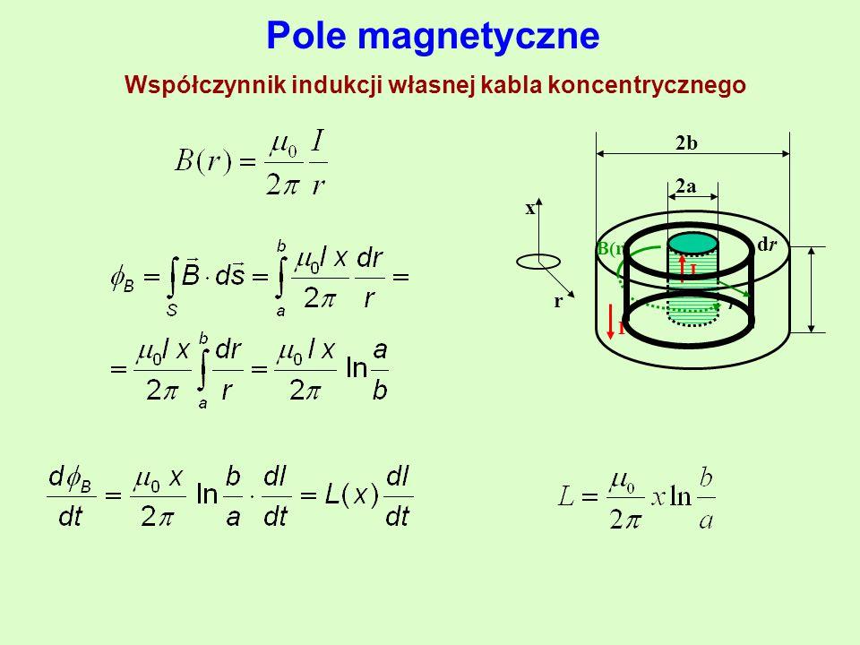 Pole magnetyczne Współczynnik indukcji własnej kabla koncentrycznego x r 2b 2a B(r) I I drdr r