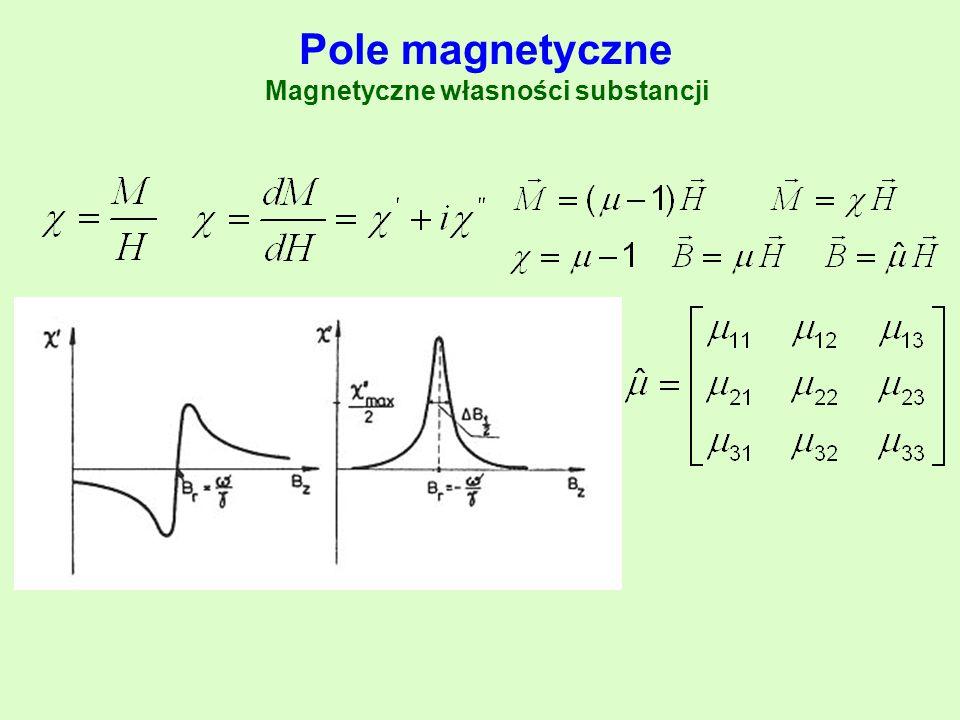 Pole magnetyczne Magnetyczne własności substancji