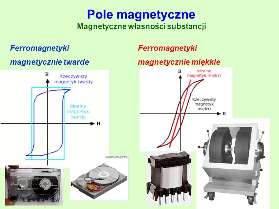 Ferromagnetyki magnetycznie twarde Ferromagnetyki magnetycznie miękkie Pole magnetyczne Magnetyczne własności substancji
