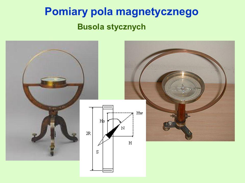 Pomiary pola magnetycznego Busola stycznych