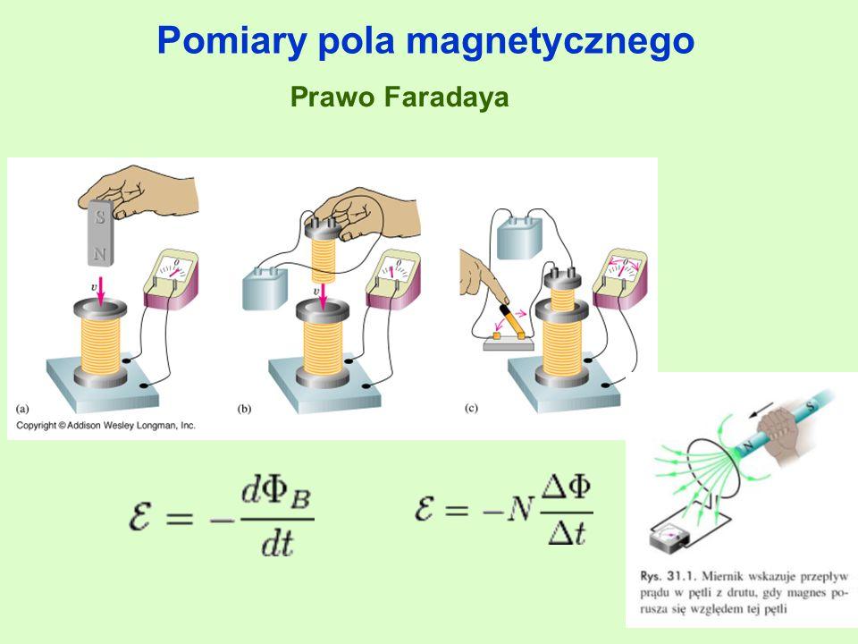 Pomiary pola magnetycznego Prawo Faradaya