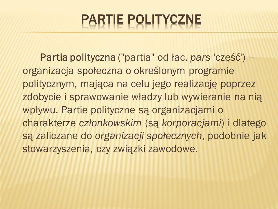 Partia polityczna (